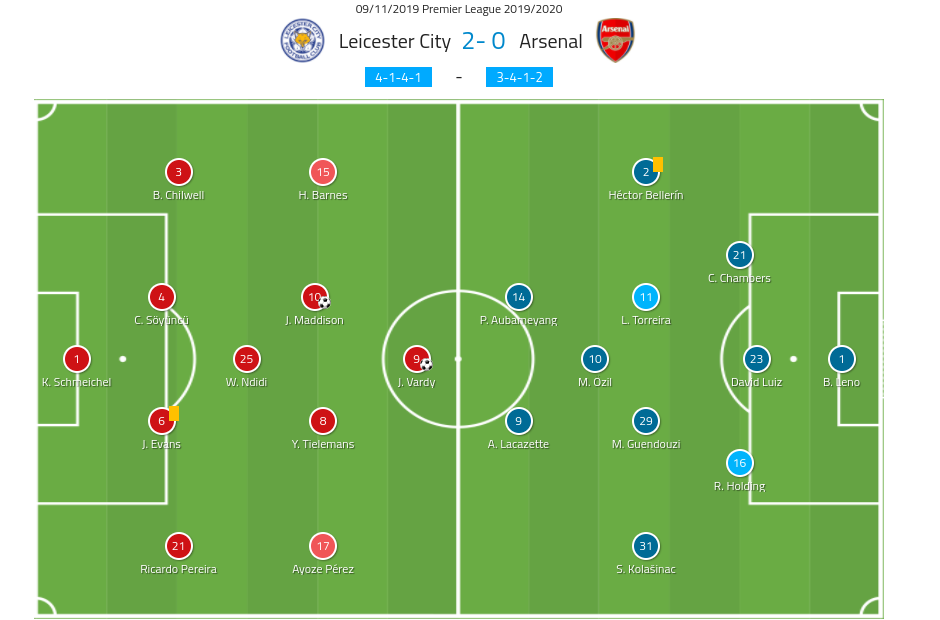 Premier League 2019/20: Leicester City vs Arsenal - Tactical analysis tactics