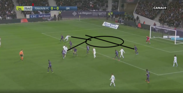 Ligue 1 2019/20: Toulouse vs Marseille - Tactical analysis tactics