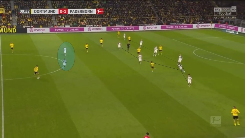 Bundesliga 2019/20: Borussia Dortmund vs Paderborn - tactical analysis