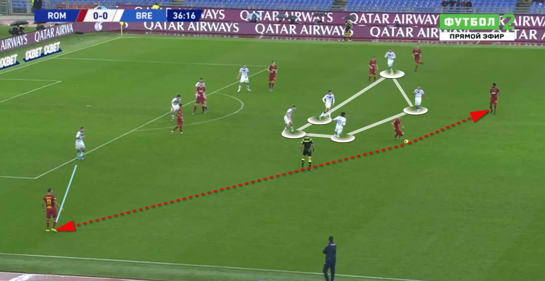 Serie A 2019/20: AS Roma vs Brescia Calcio - Tactical Analysis tactics