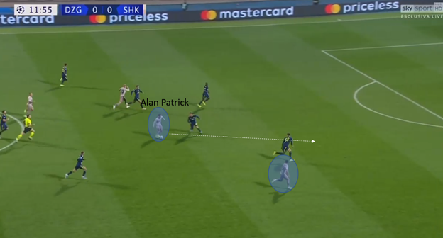 UEFA Champions League 2019/20 - Dinamo Zagreb vs Shakhtar Tactical Analysis tactics