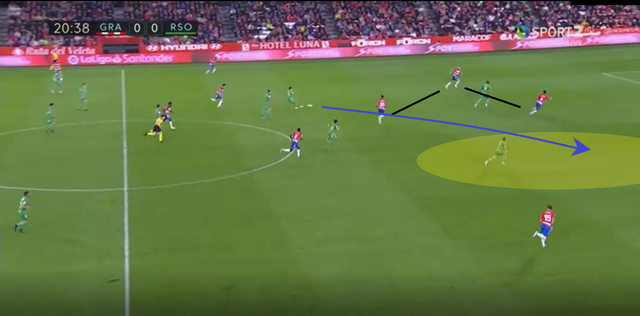 La Liga 2019/20: Granada vs Real Sociedad - tactical analysis tactics