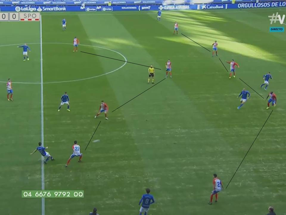 La Liga 2 2019-20: Real Oviedo vs Sporting Gijon tactical analysis tactics