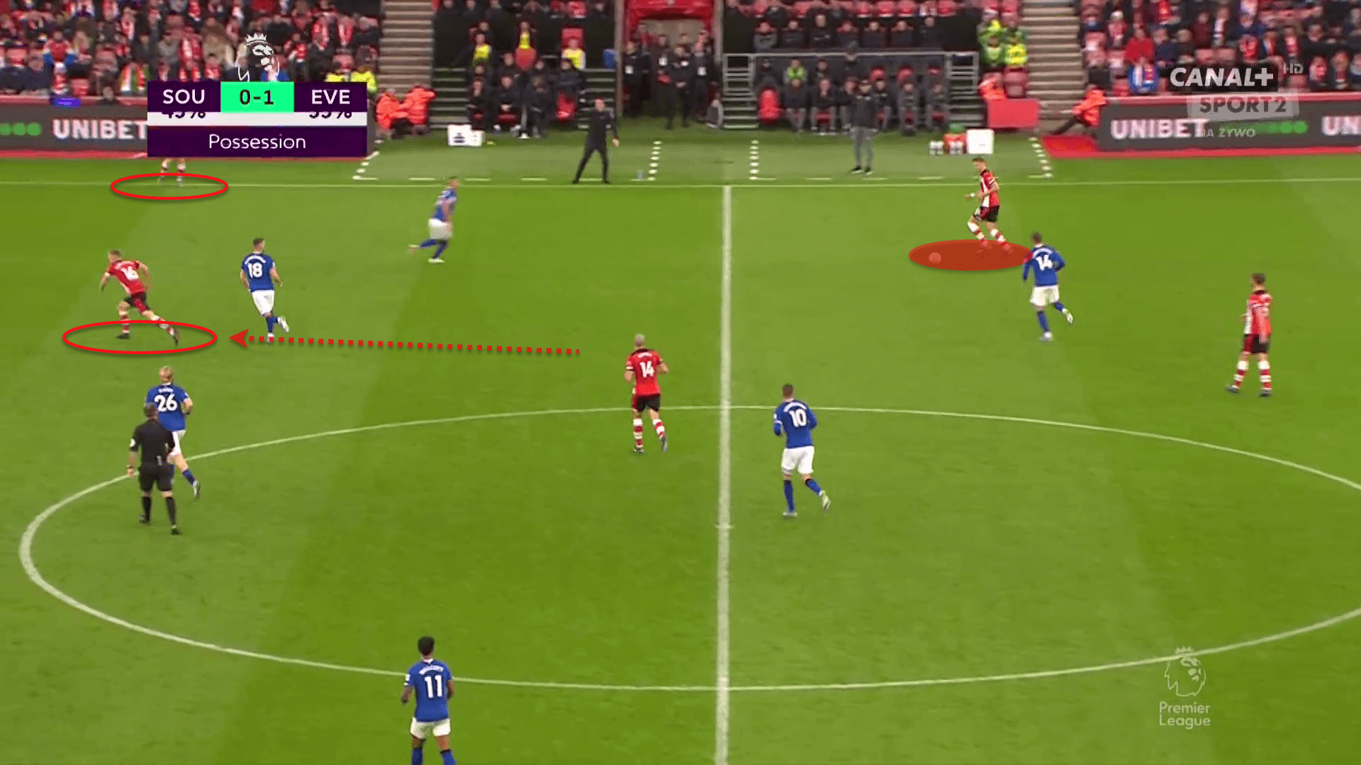 premier-league-2019-20-southampton-vs-everton-tactical-analysis-tactics