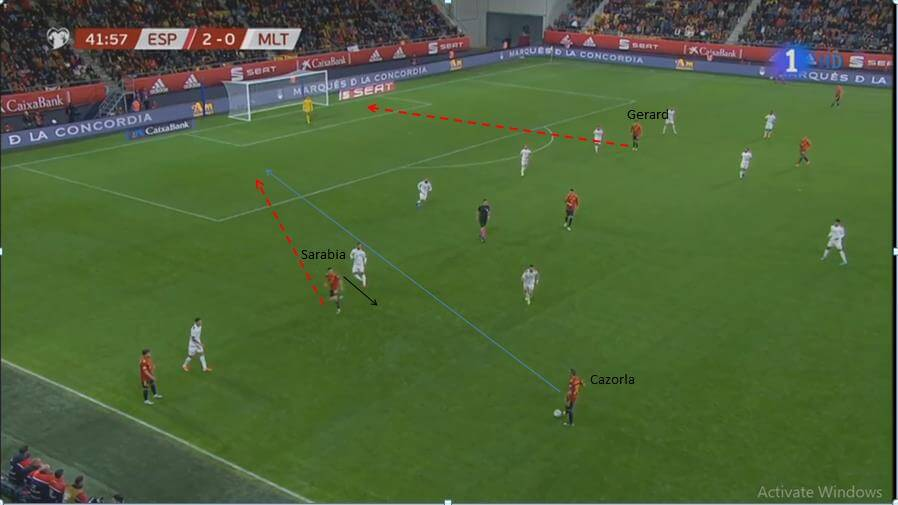 UEFA Euro 2020 Qualifiers Spain vs Malta - tactical analysis tactics
