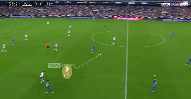 La Liga 2019/20 - Valencia vs Sevilla Tactical Analysis tactics