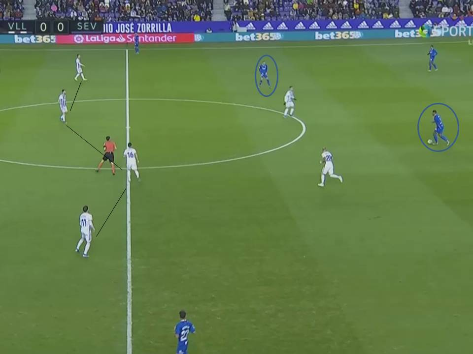La Liga 2019/20: Real Valladolid vs Sevilla tactical analysis tactics