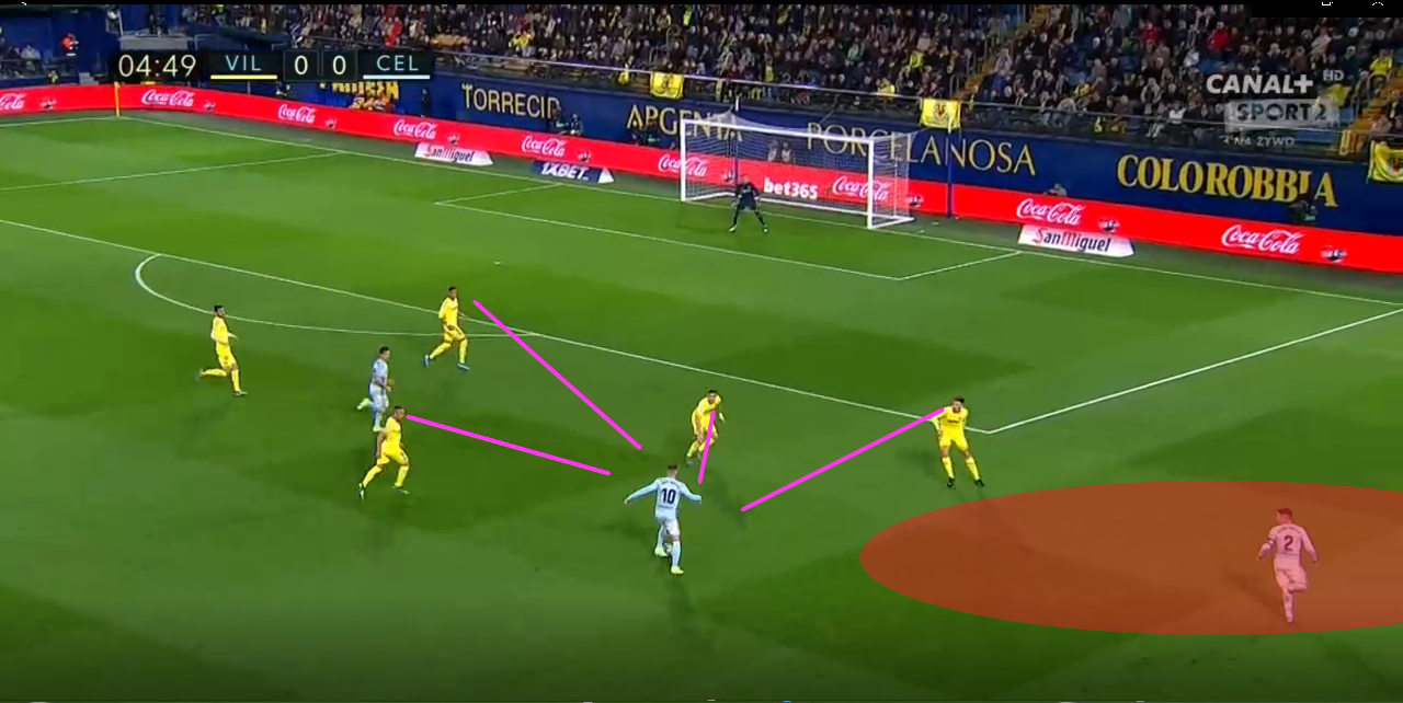 La Liga 2019/20: Villareal vs Celta Vigo - tactical analysis tactics