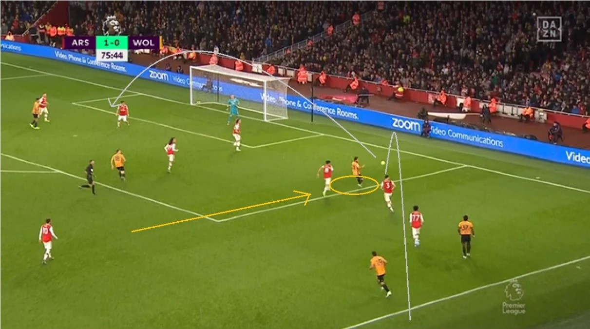Premier League 2019/20: Arsenal vs Wolves - tactical analysis tactics