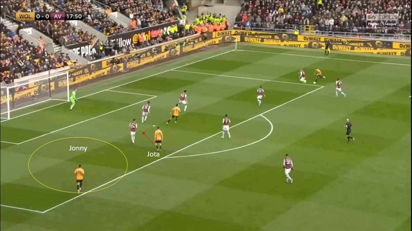 Premier League 2019/20: Wolves vs Aston Villa - tactical analysis tactics