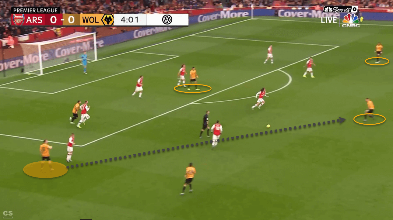 premier-league-2019-20-arsenal-vs-wolves-tactical-analysis-tactics