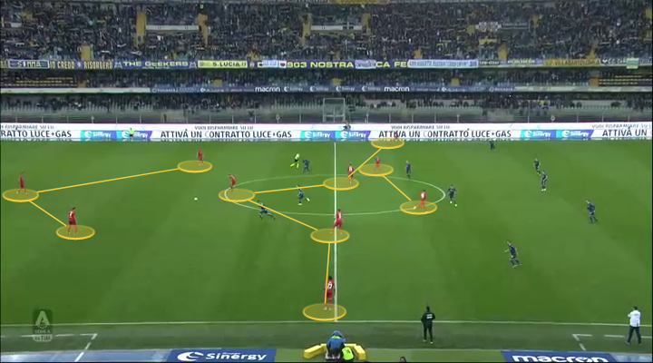 serie-a-2019-20-hellas-verona-vs-fiorentina-tactical-analysis-tactics