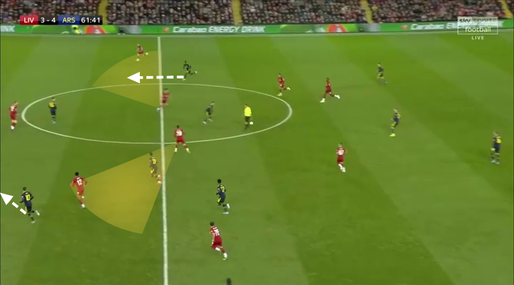2019/20 EFL Cup: Liverpool vs Arsenal Tactical Analysis tactics