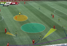 MLS 2019: Seattle Sounders vs Toronto FC - tactical analysis tactics