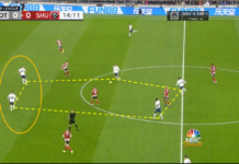 Premier League 2019/20: Tottenham vs. Sheffield United tactical analysis tactics