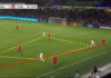CONCACAF Nation's League 2019/20: United States vs Canada - Tactical Analysis tactics