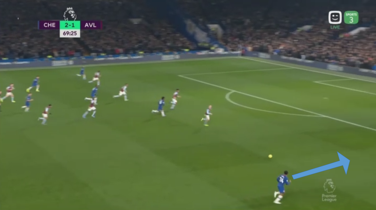 EPL 2019/20: Chelsea vs Aston Villa – tactical analysis tactics