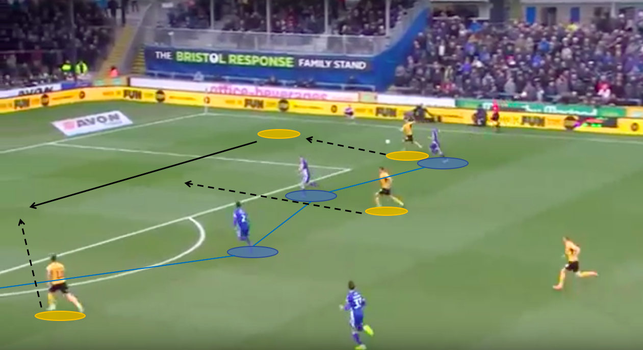 EFL League 1: Bristol Rovers Vs Southend United – tactical analysis - tactics