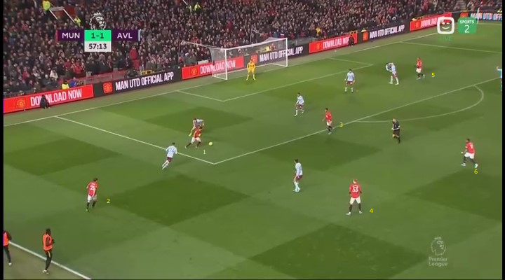 Premier League 2019/20: Manchester vs Aston Villa - tactical analysis tactics