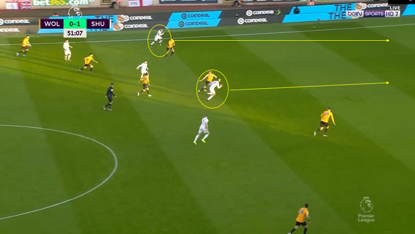 Premier League 2019/20: Wolverhampton Wanderers Vs Sheffield United- tactical analysis tactics