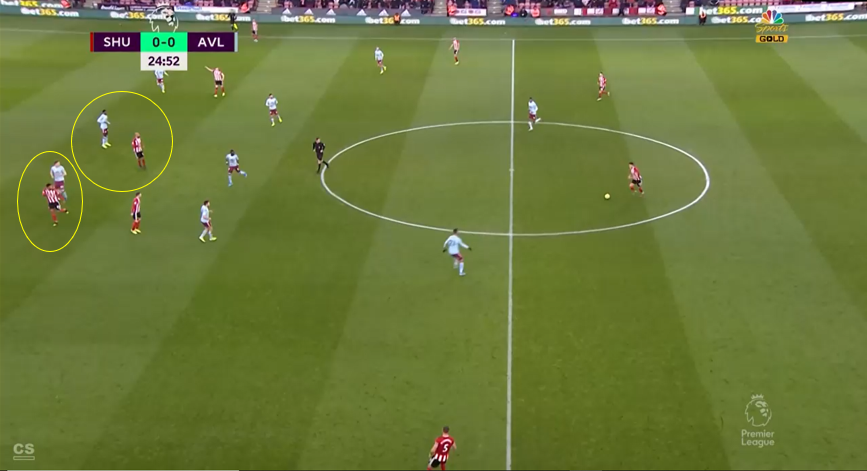 Premier league 2019/20: Sheffield United Vs Aston Villa- Tactical analysis tactics