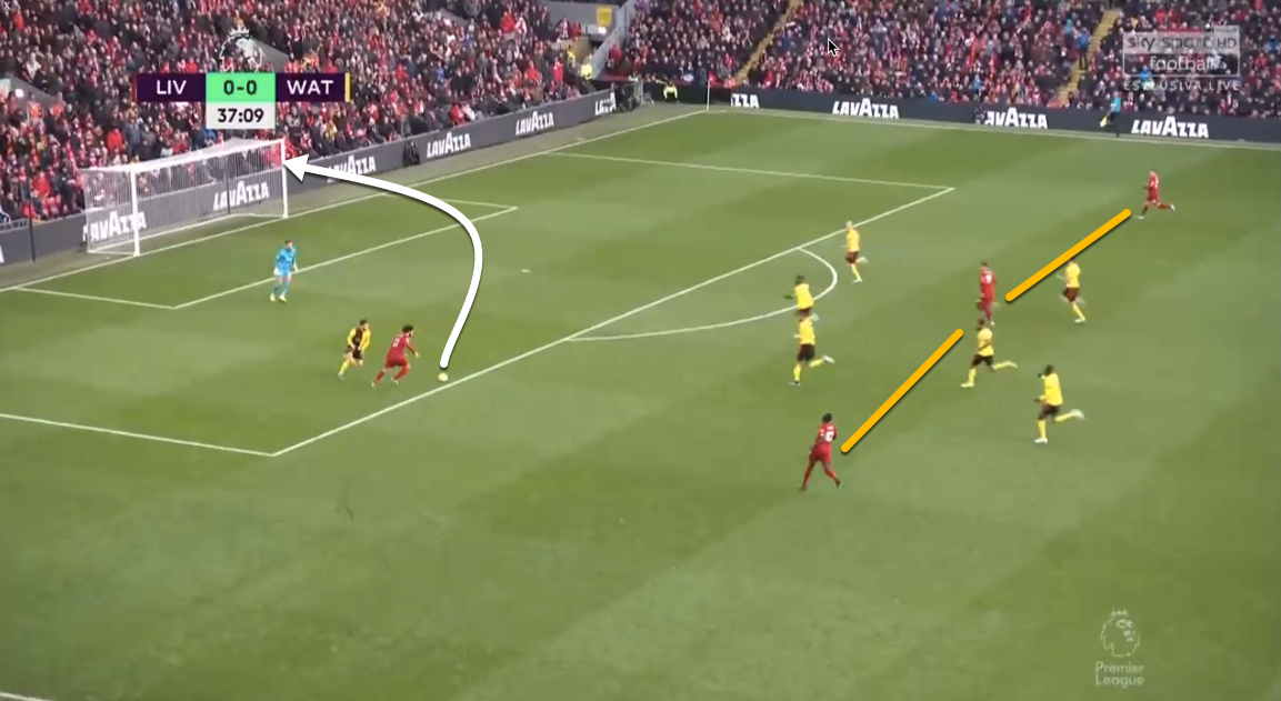 premier-league-2019/20-liverpool-vs-watford-tactical-analysis-tactics