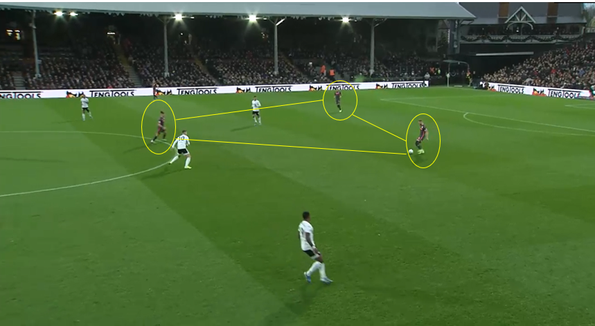 EFL Championship 2019/20: Fulham Vs Leeds United- tactical analysis tactics
