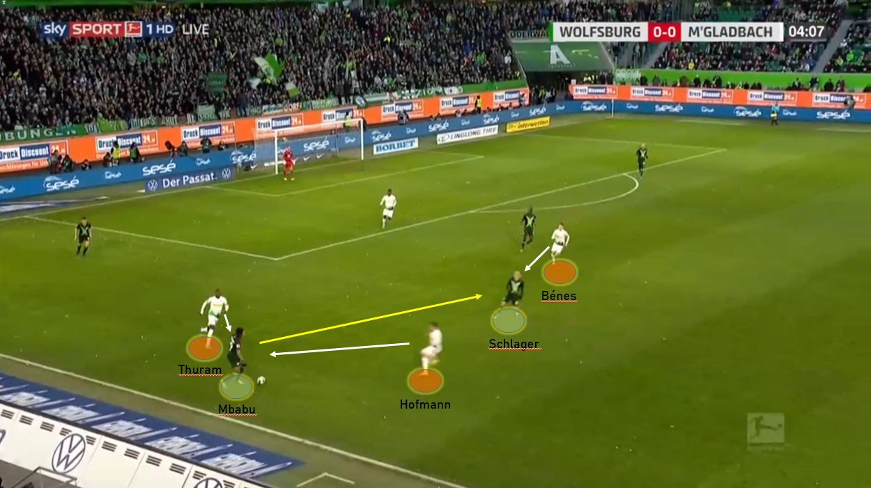 Bundesliga 2019/20: Wolfsburg vs Borussia Monchengladbach- tactical analysis tactics