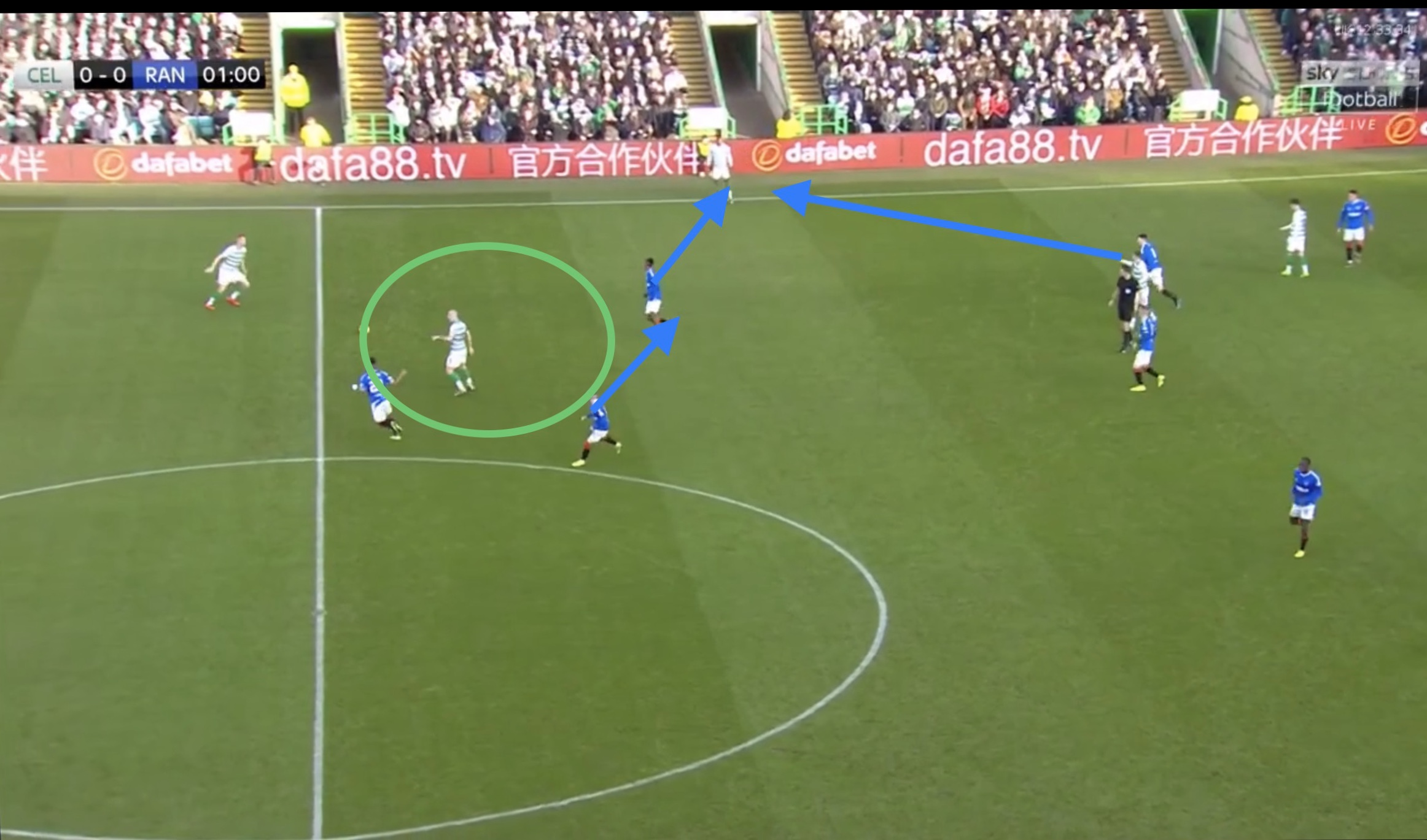 Scottish Premiership: Celtic vs Rangers - tactical analysis tactics