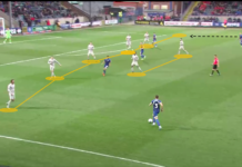 Kenny Jackett at Portsmouth 2019/20 – tactical analysis - tactics