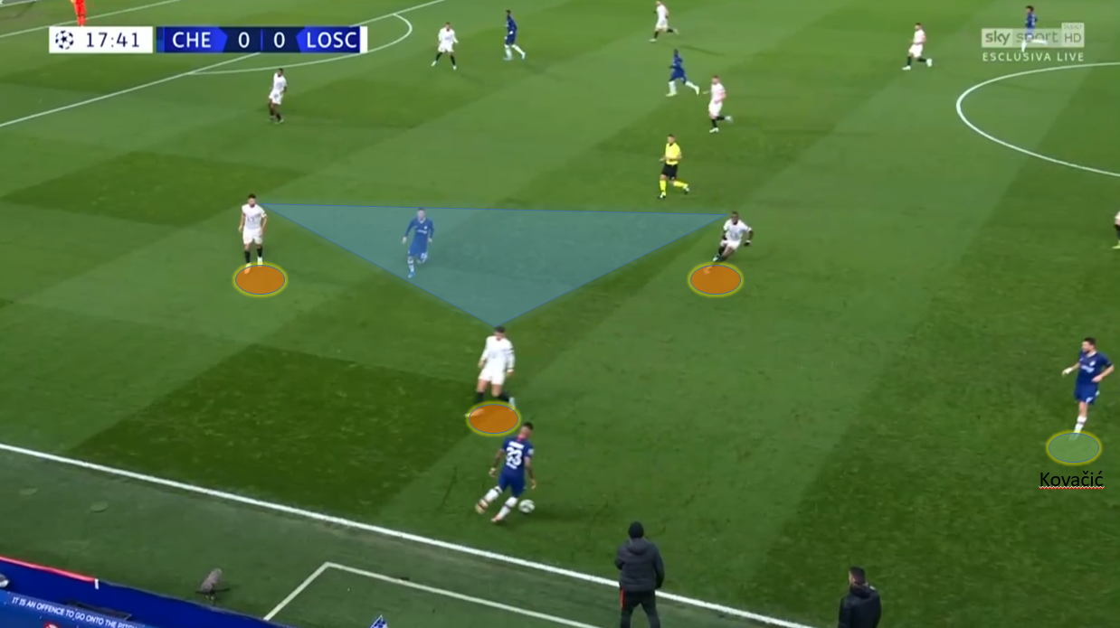 UEFA Champions League 2019/20: Chelsea vs Lille – tactical analysis tactics