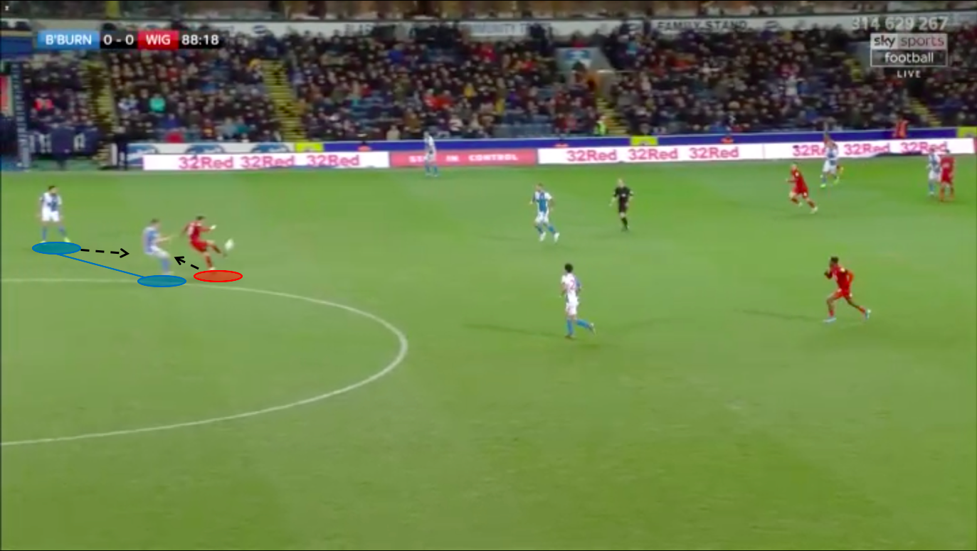 EFL Championship: Blackburn Rovers Vs Wigan Athletic – tactical analysis – tactics
