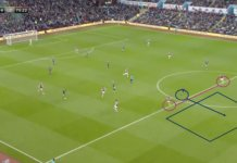 Premier League 2019/20: Aston Villa vs Leicester - tactical analysis tactics
