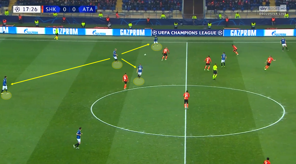 UEFA Champions League 2019/20: Shakhtar Donetsk vs Atalanta – tactical analysis tactics