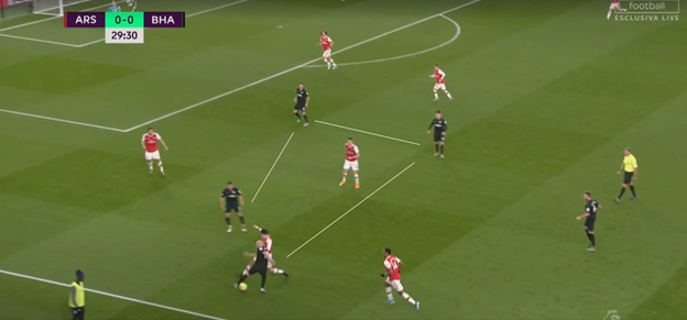 Premier League 2019-20: Arsenal vs Brighton & Hove Albion - tactical analysis tactics