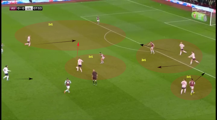 English Football League Cup - Aston Villa vs Liverpool - tactical analysis tactics