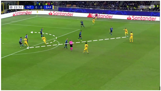 UEFA Champions League 2019/20: Inter Milan vs Barcelona – tactical analysis tactics