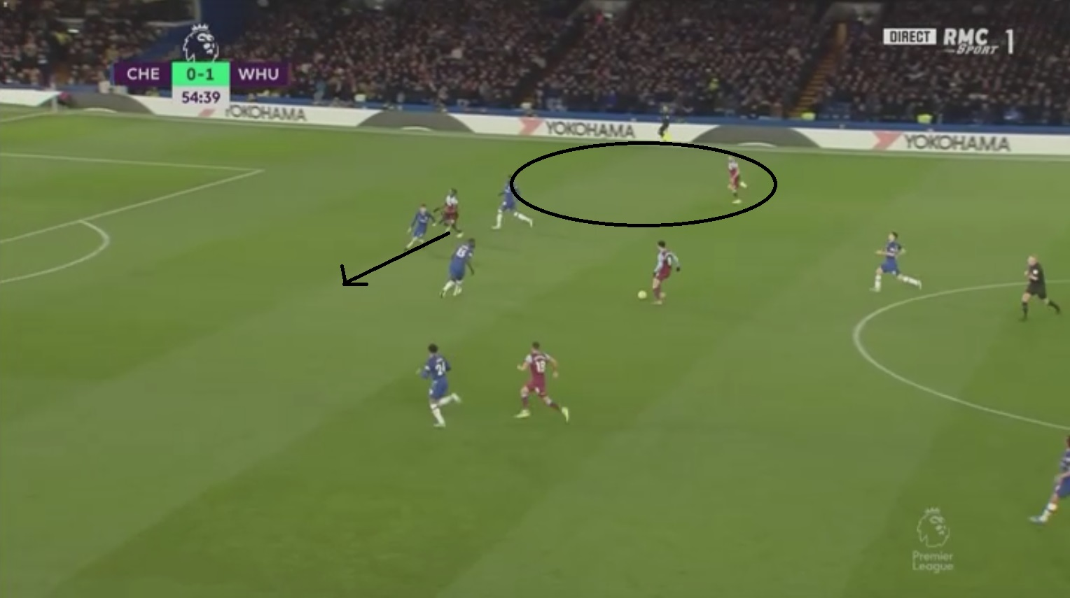 Premier League 2019/20: Chelsea vs West Ham - tactical analysis