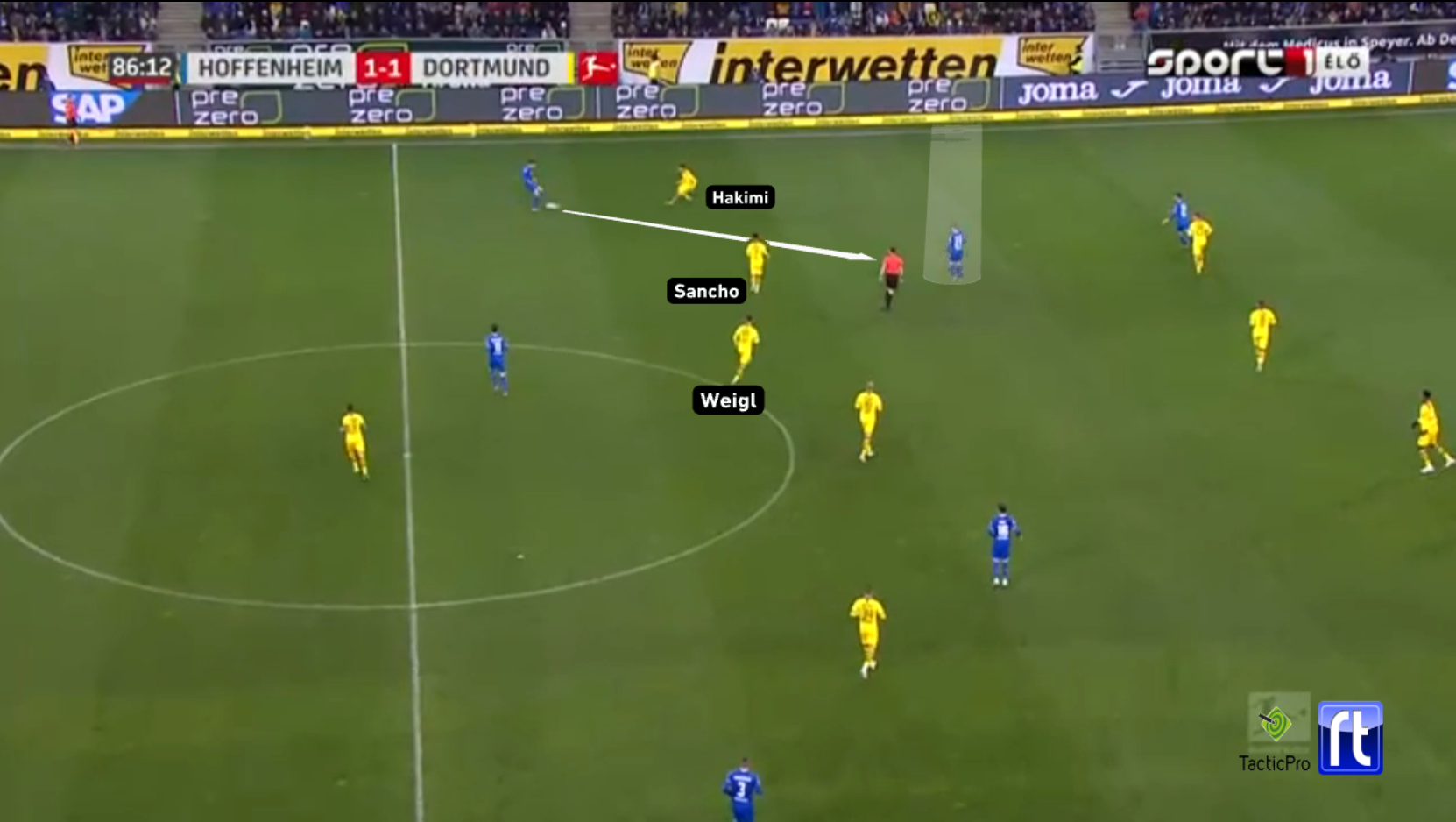 Bundesliga 2019/20: Hoffenheim vs Borussia Dortmund - tactical analysis tactics