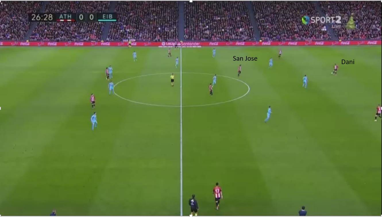 La Liga 2019/20 Athletic Bilbao vs Eibar - tactical analysis tactics