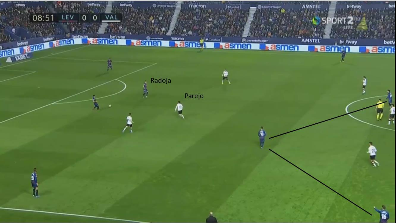 La Liga 2019/20 Levante vs Valencia - tactical analysis tactics