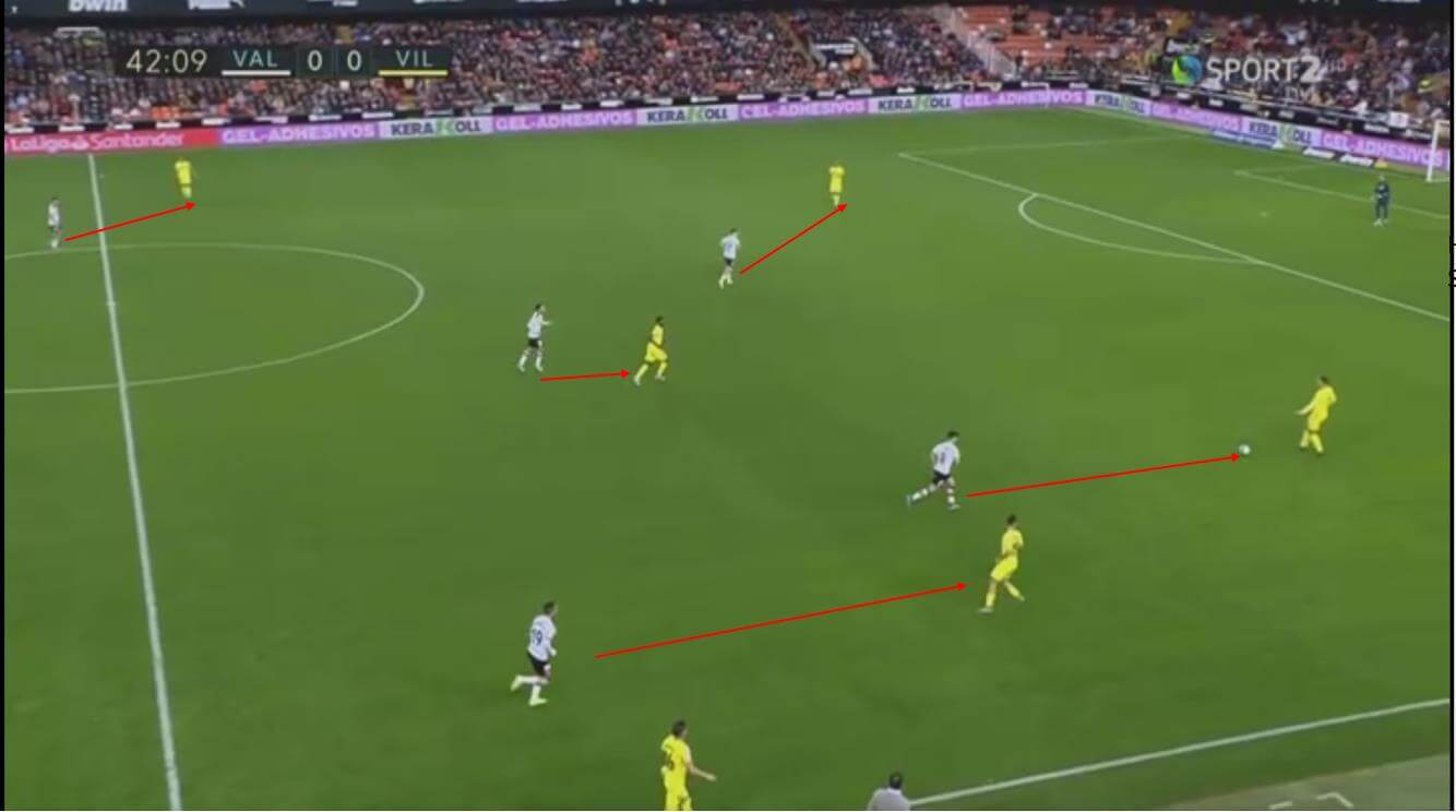 La Liga 2019/20 Valencia vs Villarreal - tactical analysis tactics