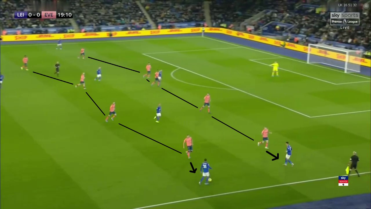 Premier League 2019/2020: Leicester v Everton - tactical analysis