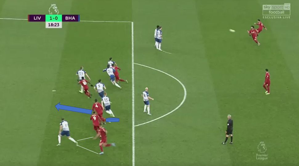 Premier League 2019/20: Liverpool v Brighton - tactical analysis tactics