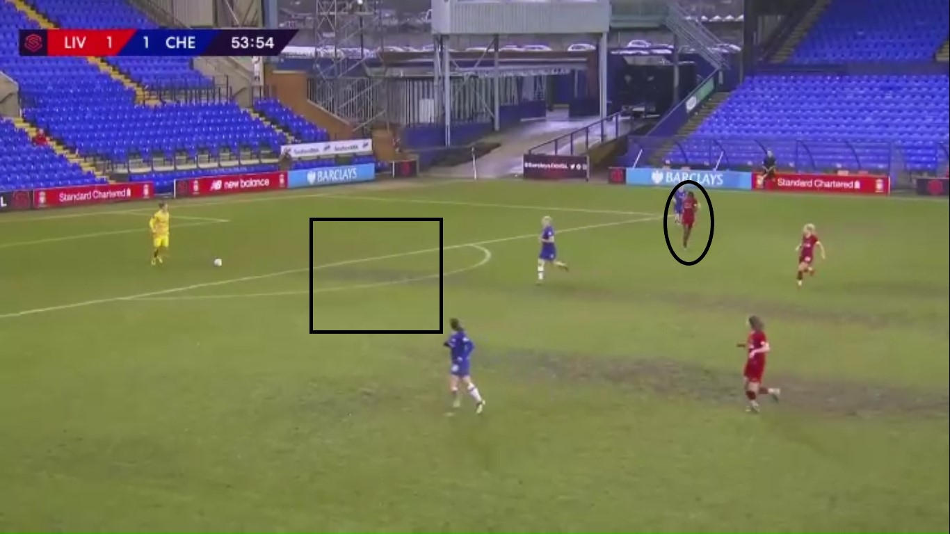 FAWSL 2019/2020: Liverpool Women vs Chelsea Women - tactical analysis tactics