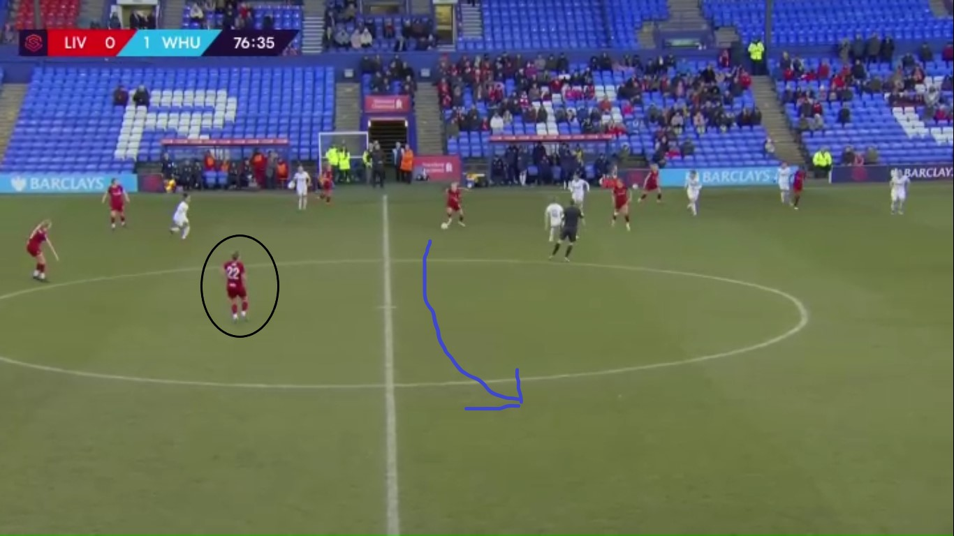 Women's Super League: Liverpool vs West Ham United - tactical analysis tactics