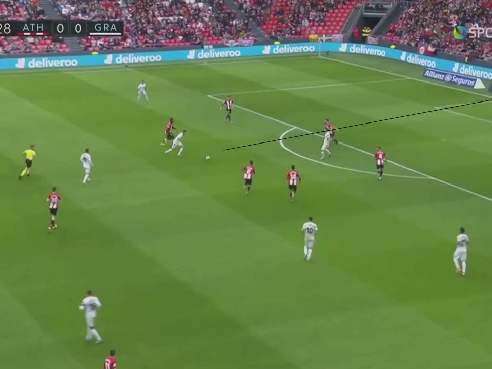 La Liga - 2019/20: Athletic Bilbao vs Granada - tactical analysis tactics