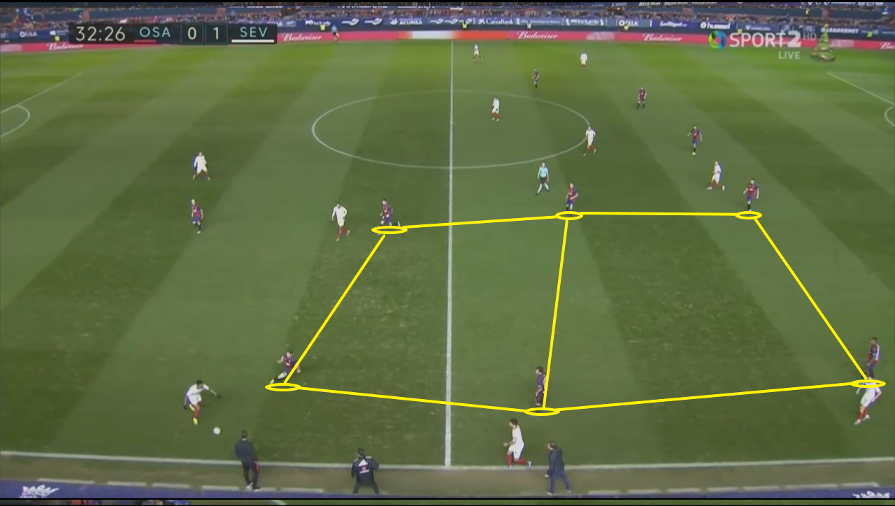 La Liga 2019/20: Osasuna vs Sevilla - tactical analysis tactics