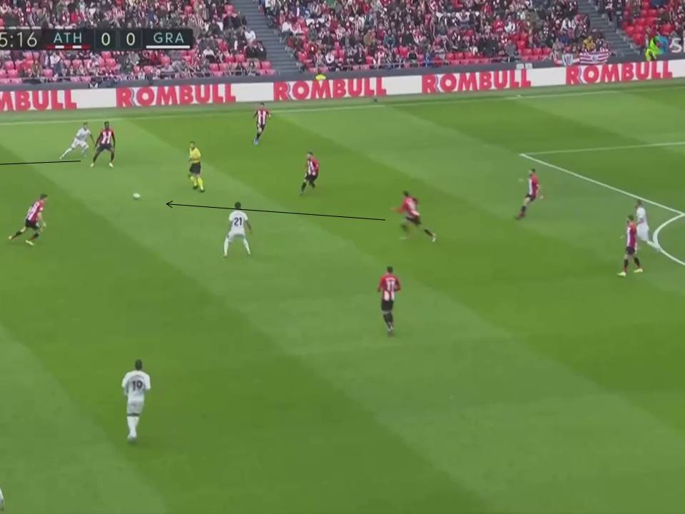 Athletic Bilbao vs Granada La Liga 2019/20 - tactical analysis tactics