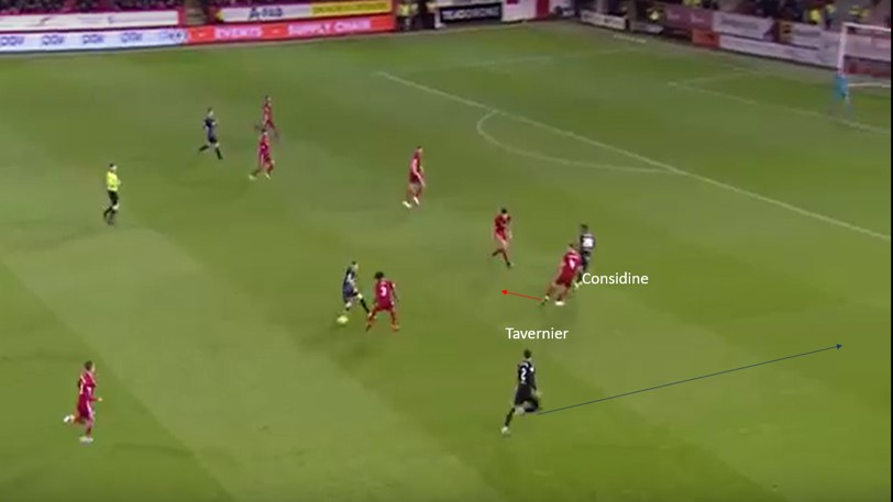 Scottish Premiership 19/20: Aberdeen vs Rangers - tactical analysis tactics